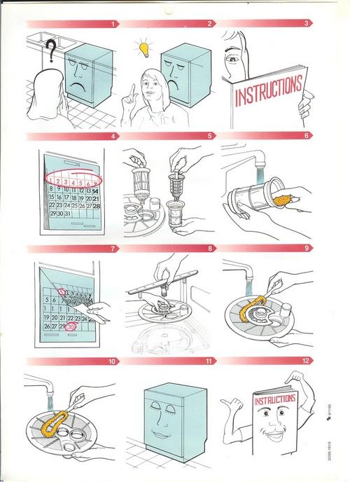 Electrolux dishwasher instructions