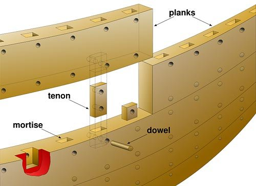 Trireme hull construction